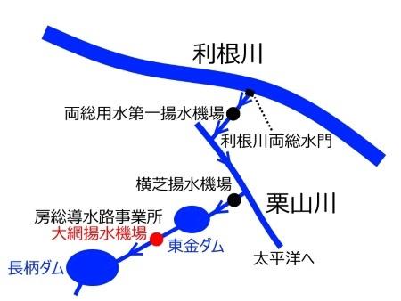 房総導水路図c.jpg