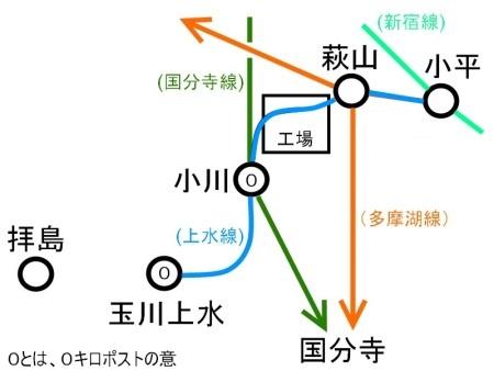 拝島線延伸小平接続c.jpg