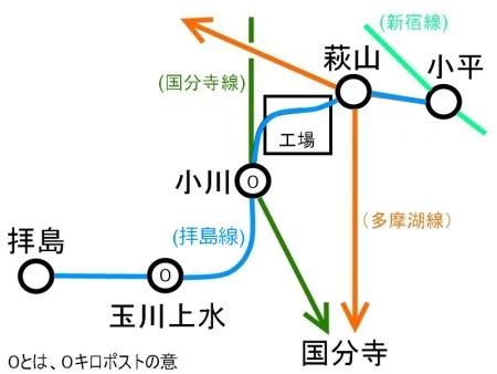 拝島線延伸拝島接続c.jpg
