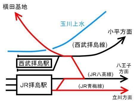 拝島貨物線c.jpg