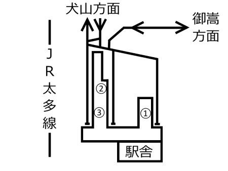 新可児駅構内配線図c.jpg