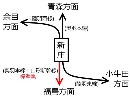 新庄駅周辺路線図c.jpg