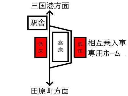 新田塚駅構内配線図c.jpg