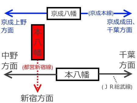 本八幡駅周辺路線図c.jpg