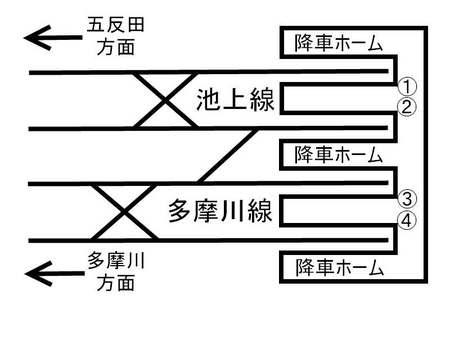 東急蒲田駅構内.jpg