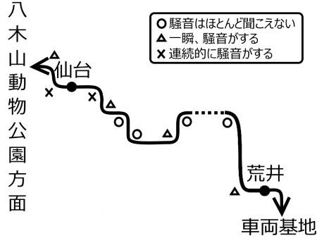 東西線直角カーブc.jpg
