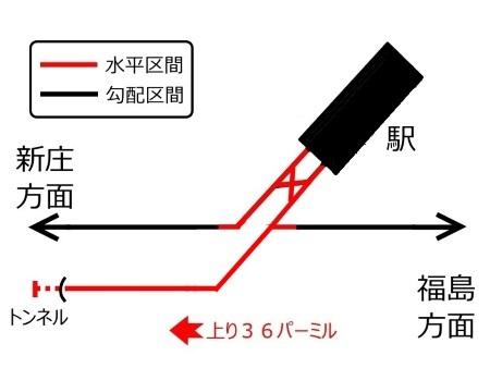 板谷駅配線図単線非電化時代c.jpg