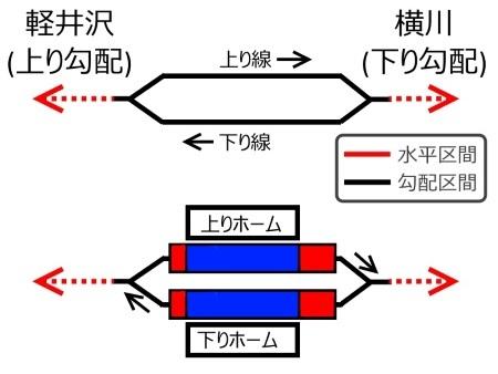 構内配線図1c.jpg