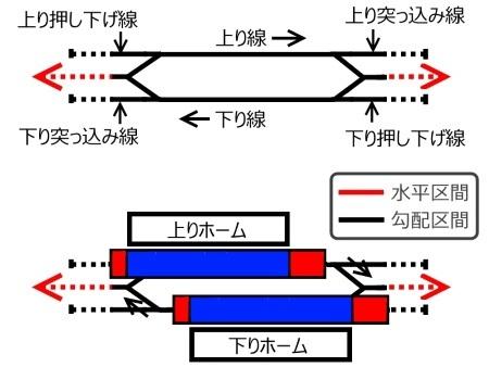 構内配線図2c.jpg