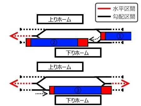 構内配線図3c.jpg
