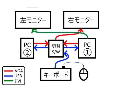 機器接続図1c.jpg