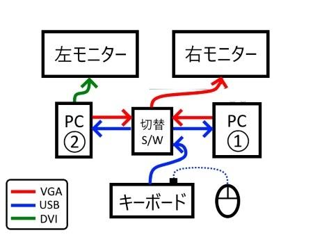 機器接続図2c.jpg