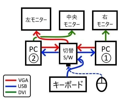 機器接続図3c.jpg