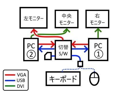 機器接続図4c.jpg