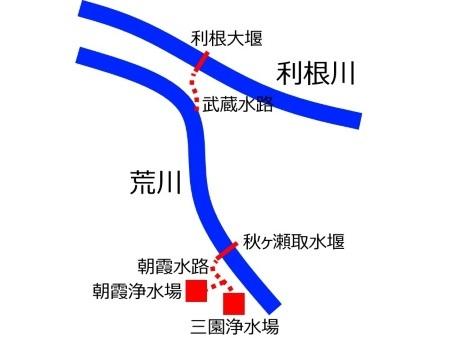 水道水ルート図c.jpg