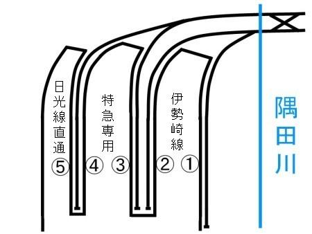 浅草駅構内図c.jpg