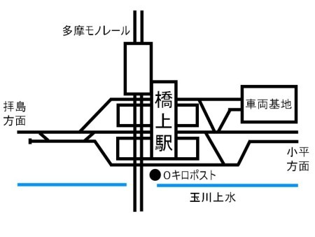 玉川上水駅構内図c.jpg