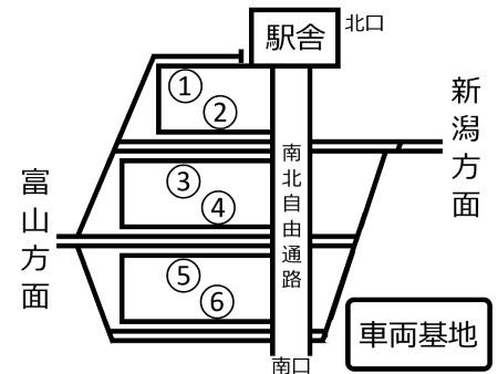 直江津駅構内配線図c.jpg