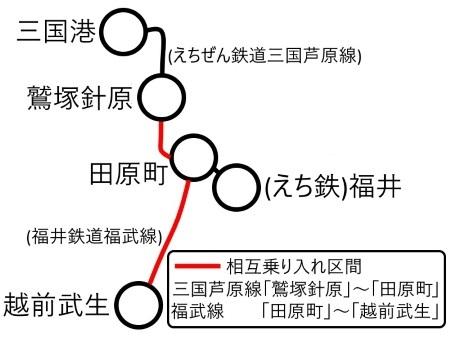 相互乗入図c.jpg