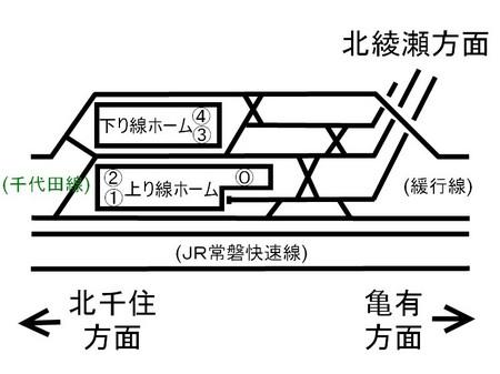 綾瀬駅構内配線図.jpg
