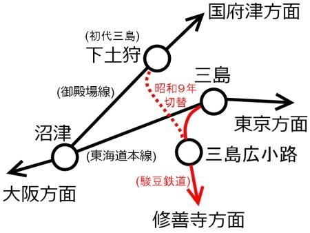 線路付替図c.jpg