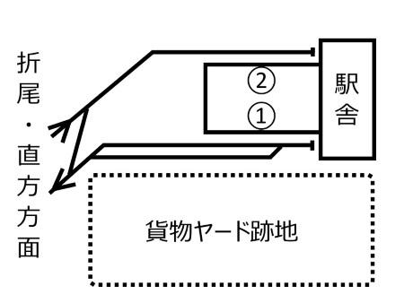 若松駅湖内配線図c.jpg