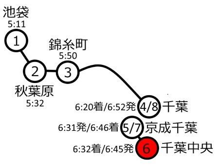 行程図1c.jpg