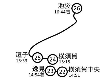 行程図5c.jpg