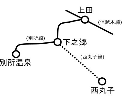 西丸子線ルートc.jpg