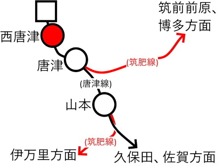 西唐津駅周辺路線図c.jpg
