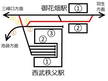 西武秩父駅構内図c.jpg