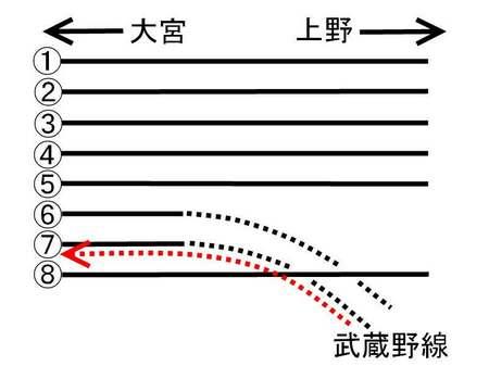 貨物線分岐図_2.jpg