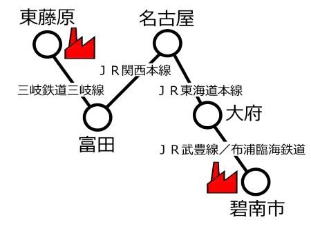 貨物輸送ルート図c.jpg