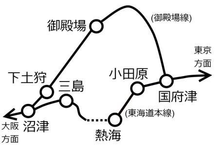 路線図東海道本線時代c.jpg