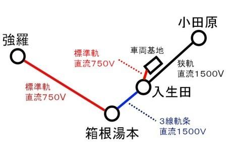軌道電圧区分修正版c.jpg