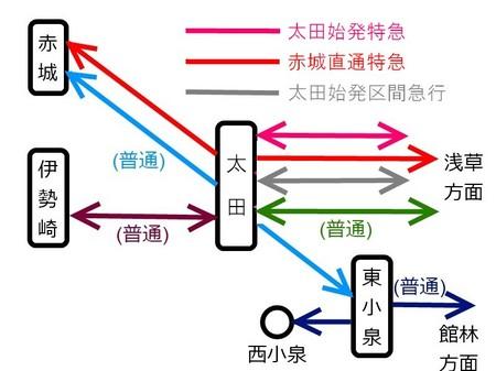 運行系統図.jpg