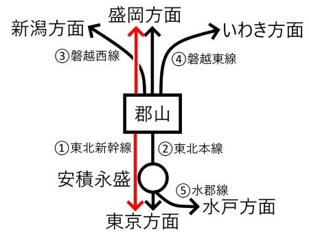 郡山駅周辺路線図c.jpg
