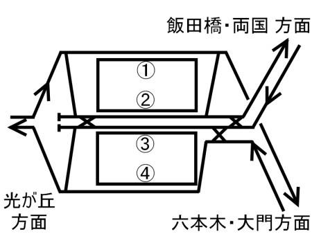 都庁前駅構内図c.jpg