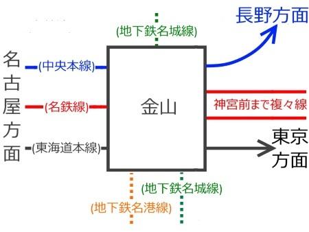金山駅周辺路線図c.jpg