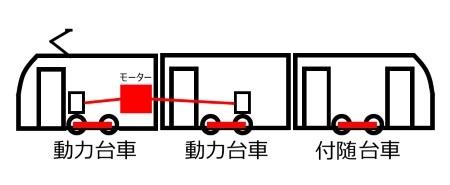 鉄コレ動力c.jpg