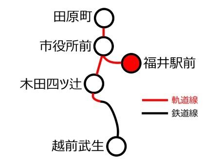 鉄軌区分図c.jpg