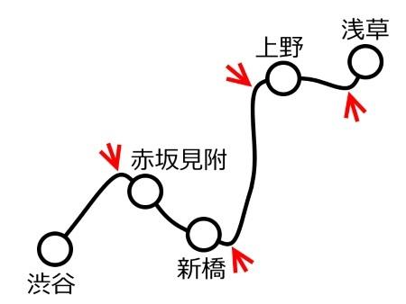 銀座線路線図c.jpg