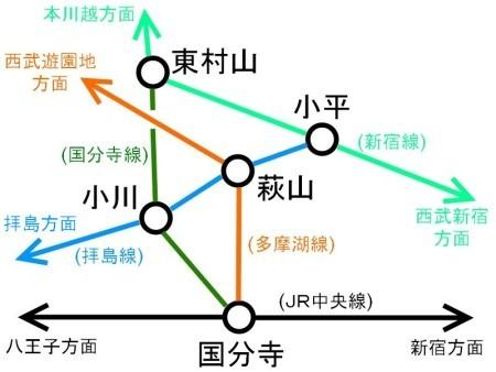 錯綜支線c.jpg