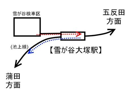 雪が谷大塚駅構内方向転換.jpg
