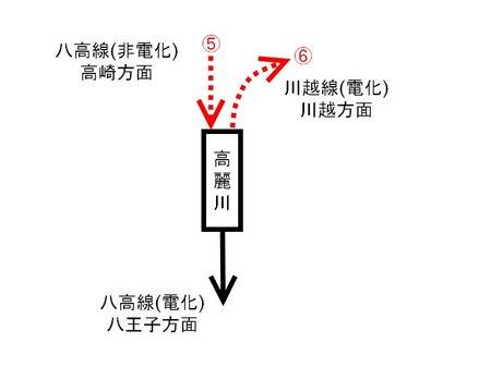 高麗川駅.jpg