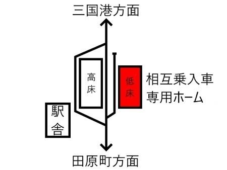 鷲塚針原駅構内配線図c.jpg
