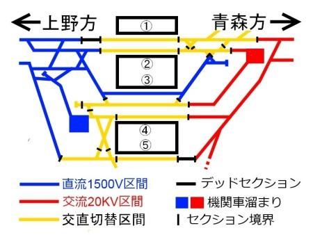 黒磯駅構内図c.jpg