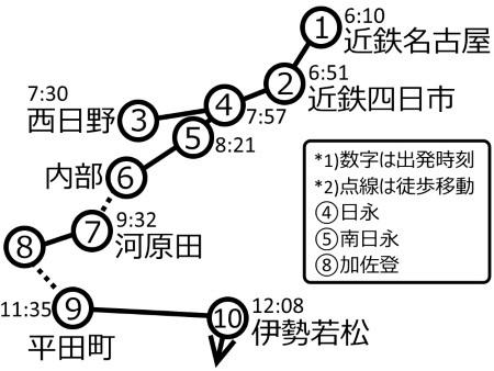 2日目周遊ルート1c.jpg