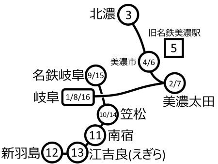 2日目行程図c.jpg