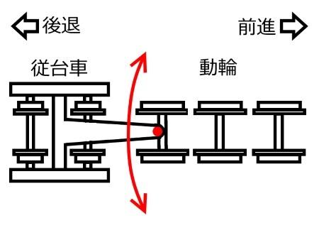 C11従台車構造c.jpg